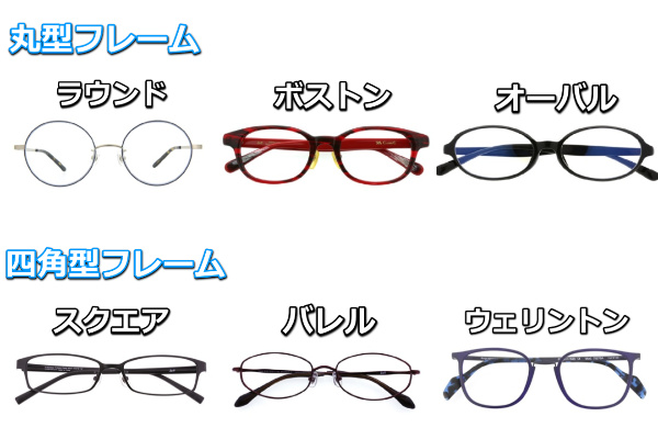 メガネの形の解説図 2016.05.05