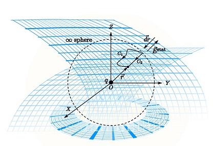 メガネとコンタクトの度数換算表!度数の差、違いを解説